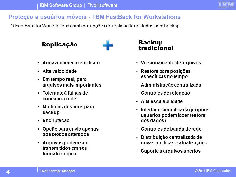 IBM Software Group | Tivoli software Tivoli Storage Manager © 2014 IBM Corporation O FastBack for Workstations combina funções de replicação de dados