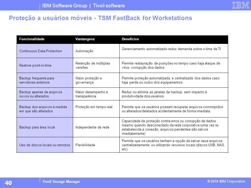 IBM Software Group | Tivoli software Tivoli Storage Manager © 2014 IBM Corporation Proteção a usuários móveis - TSM FastBack for Workstations Funciona