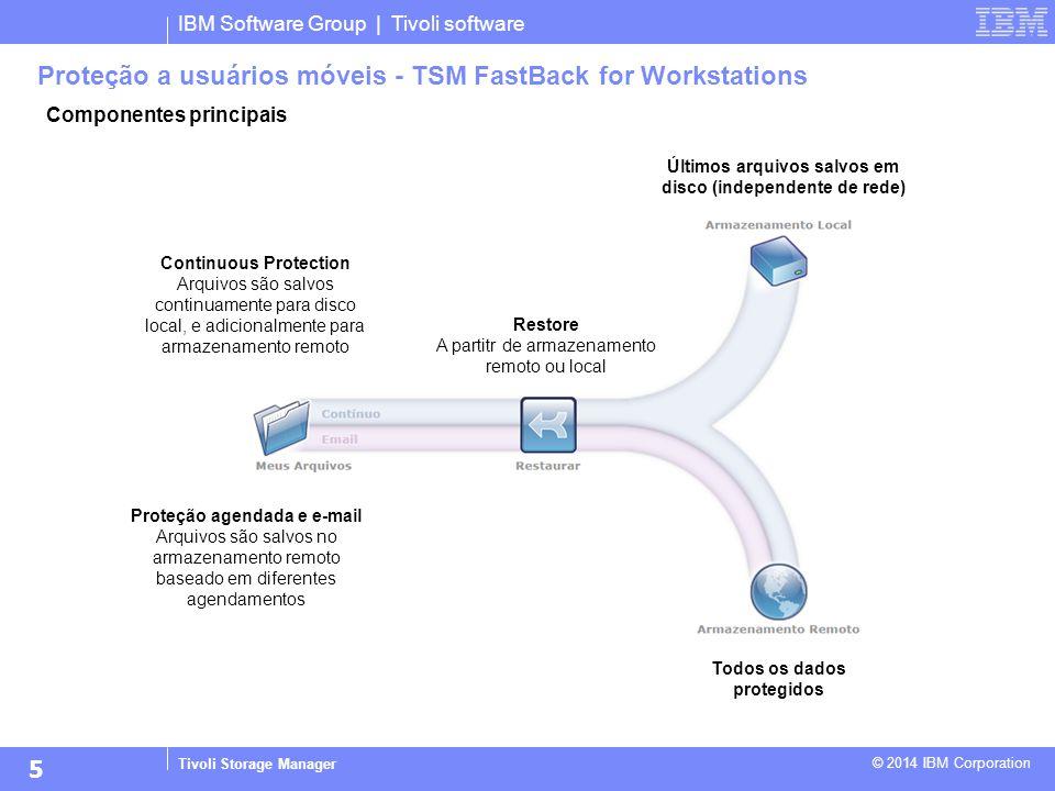 IBM Software Group | Tivoli software Tivoli Storage Manager © 2014 IBM Corporation Componentes principais Proteção a usuários móveis - TSM FastBack fo