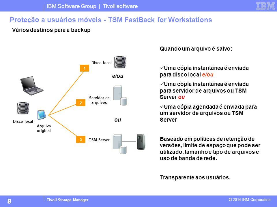 IBM Software Group | Tivoli software Tivoli Storage Manager © 2014 IBM Corporation Proteção a usuários móveis - TSM FastBack for Workstations Servidor