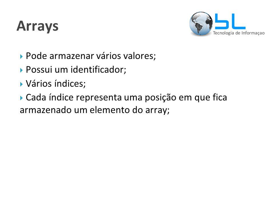 Arrays  Pode armazenar vários valores;  Possui um identificador;  Vários índices;  Cada índice representa uma posição em que fica armazenado um elemento do array;