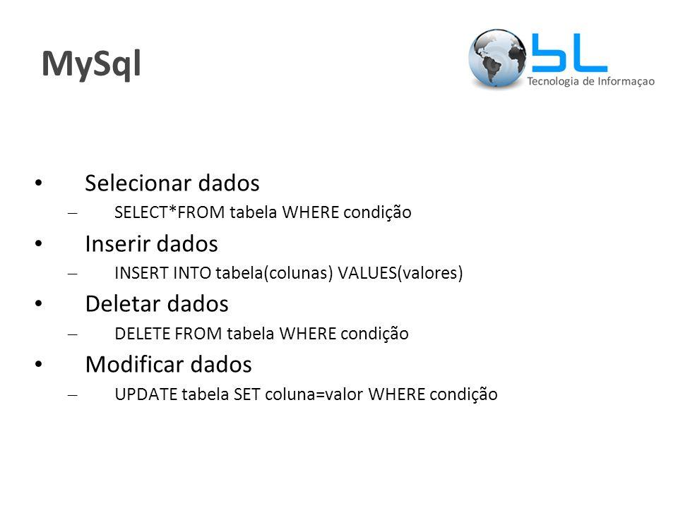 MySql Selecionar dados – SELECT*FROM tabela WHERE condição Inserir dados – INSERT INTO tabela(colunas) VALUES(valores) Deletar dados – DELETE FROM tabela WHERE condição Modificar dados – UPDATE tabela SET coluna=valor WHERE condição