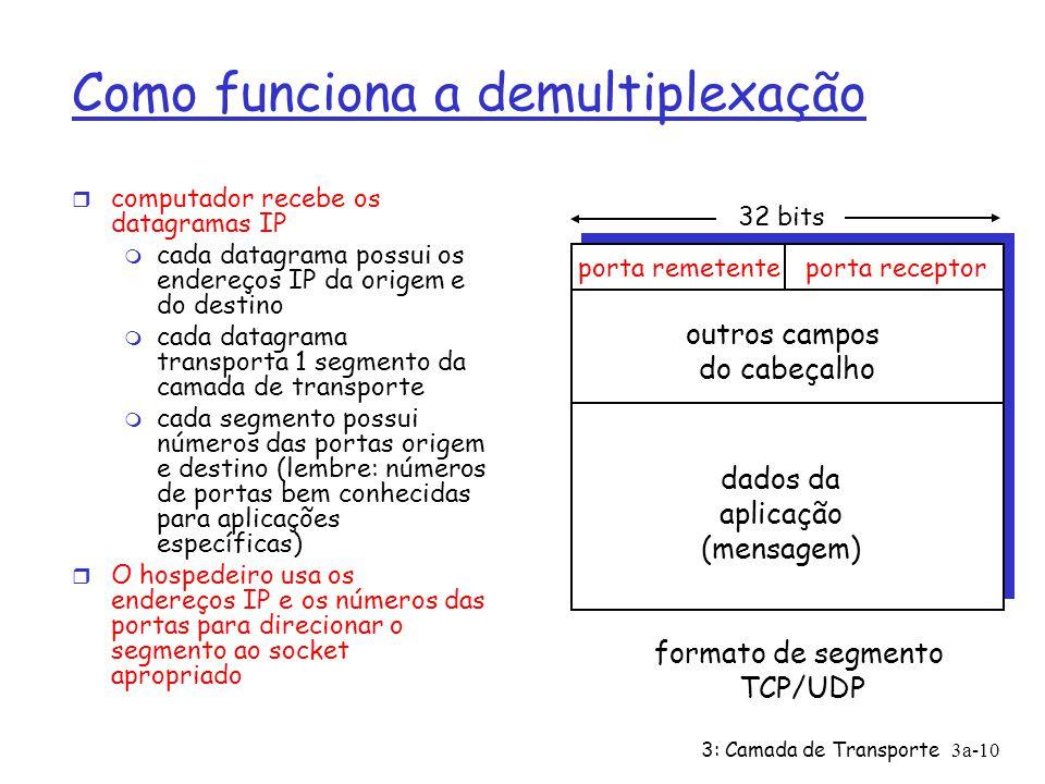 3: Camada de Transporte3a-10 r computador recebe os datagramas IP m cada datagrama possui os endereços IP da origem e do destino m cada datagrama transporta 1 segmento da camada de transporte m cada segmento possui números das portas origem e destino (lembre: números de portas bem conhecidas para aplicações específicas) r O hospedeiro usa os endereços IP e os números das portas para direcionar o segmento ao socket apropriado Como funciona a demultiplexação porta remetenteporta receptor 32 bits dados da aplicação (mensagem) outros campos do cabeçalho formato de segmento TCP/UDP