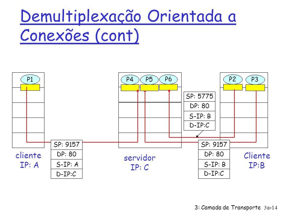 3: Camada de Transporte3a-14 Demultiplexação Orientada a Conexões (cont) Cliente IP:B P1 cliente IP: A P1P2P4 servidor IP: C SP: 9157 DP: 80 SP: 9157 DP: 80 P5P6P3 D-IP:C S-IP: A D-IP:C S-IP: B SP: 5775 DP: 80 D-IP:C S-IP: B