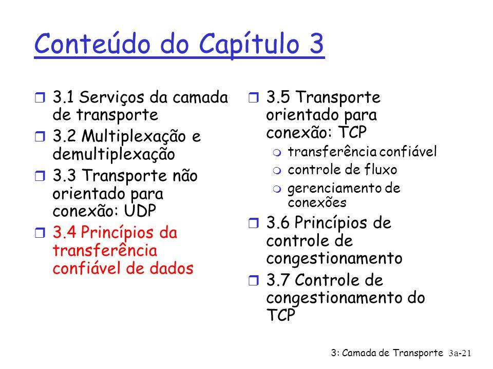 3: Camada de Transporte3a-21 Conteúdo do Capítulo 3 r 3.1 Serviços da camada de transporte r 3.2 Multiplexação e demultiplexação r 3.3 Transporte não orientado para conexão: UDP r 3.4 Princípios da transferência confiável de dados r 3.5 Transporte orientado para conexão: TCP m transferência confiável m controle de fluxo m gerenciamento de conexões r 3.6 Princípios de controle de congestionamento r 3.7 Controle de congestionamento do TCP