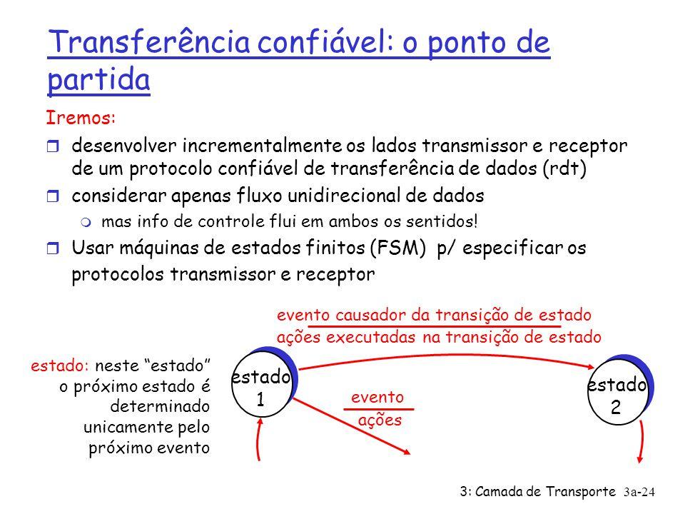 3: Camada de Transporte3a-24 Transferência confiável: o ponto de partida Iremos: r desenvolver incrementalmente os lados transmissor e receptor de um protocolo confiável de transferência de dados (rdt) r considerar apenas fluxo unidirecional de dados m mas info de controle flui em ambos os sentidos.