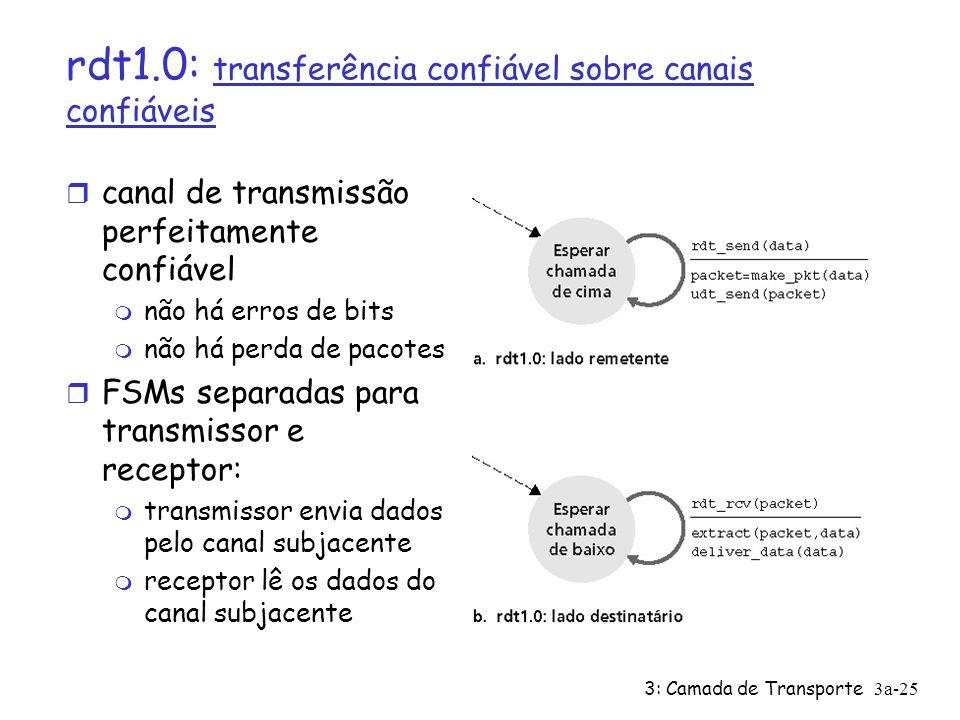 3: Camada de Transporte3a-25 rdt1.0: transferência confiável sobre canais confiáveis r canal de transmissão perfeitamente confiável m não há erros de bits m não há perda de pacotes r FSMs separadas para transmissor e receptor: m transmissor envia dados pelo canal subjacente m receptor lê os dados do canal subjacente