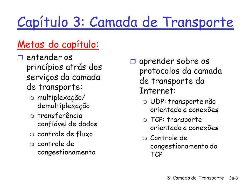 3: Camada de Transporte3a-3 Capítulo 3: Camada de Transporte Metas do capítulo: r entender os princípios atrás dos serviços da camada de transporte: m multiplexação/ demultiplexação m transferência confiável de dados m controle de fluxo m controle de congestionamento r aprender sobre os protocolos da camada de transporte da Internet: m UDP: transporte não orientado a conexões m TCP: transporte orientado a conexões m Controle de congestionamento do TCP