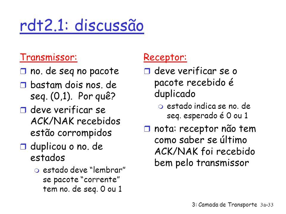 3: Camada de Transporte3a-33 rdt2.1: discussão Transmissor: r no.