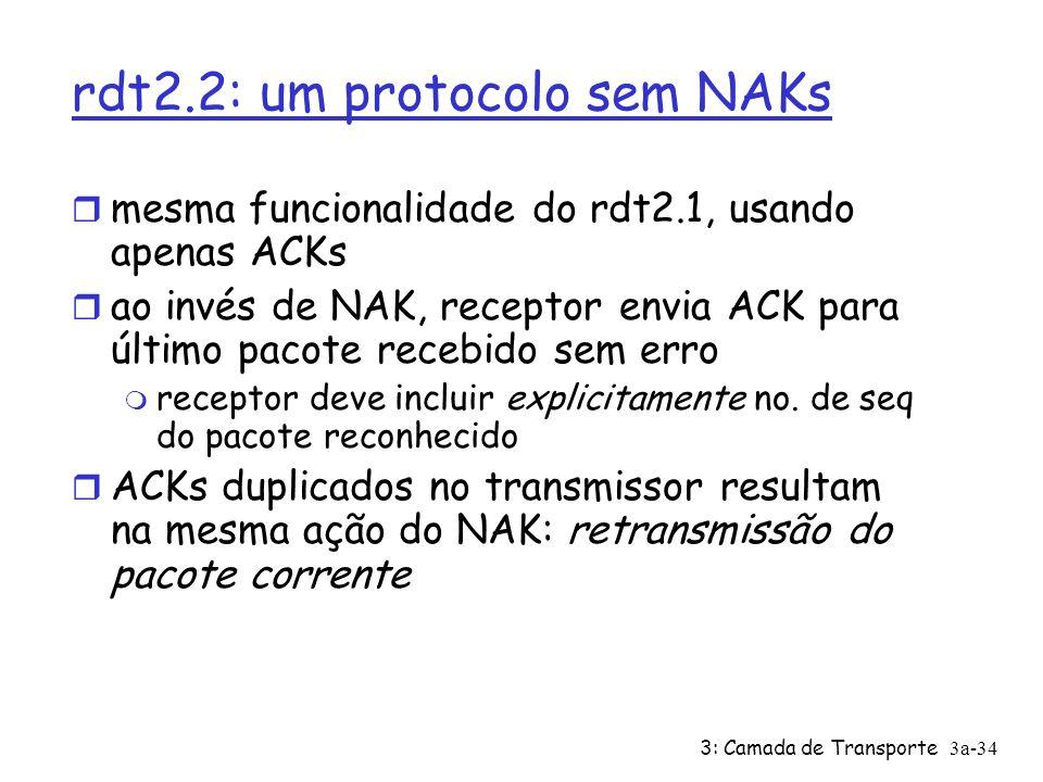3: Camada de Transporte3a-34 rdt2.2: um protocolo sem NAKs r mesma funcionalidade do rdt2.1, usando apenas ACKs r ao invés de NAK, receptor envia ACK para último pacote recebido sem erro m receptor deve incluir explicitamente no.