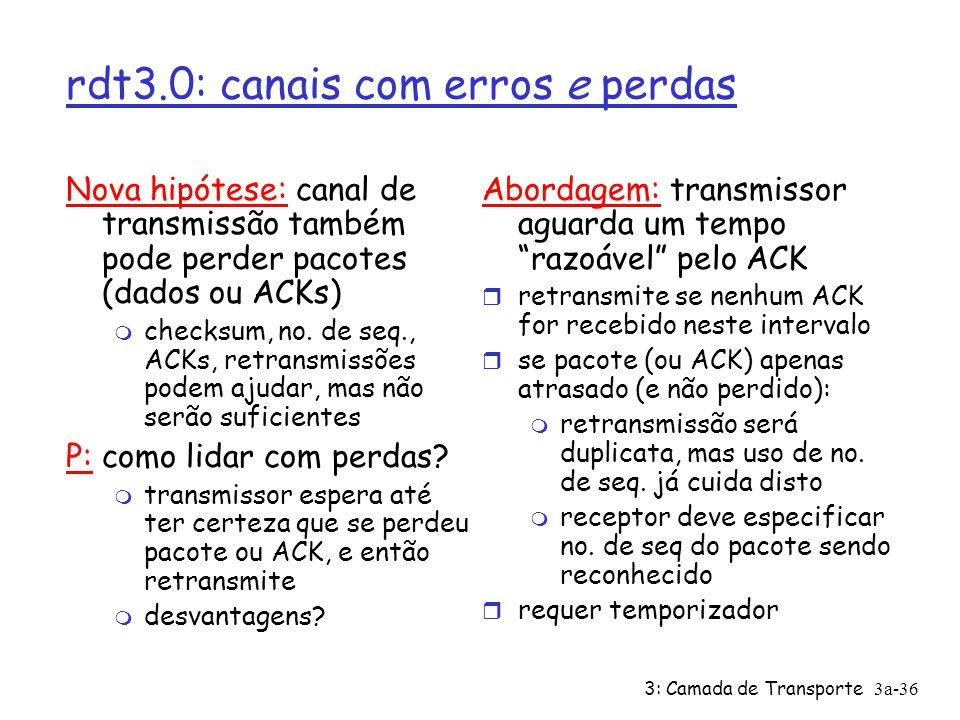 3: Camada de Transporte3a-36 rdt3.0: canais com erros e perdas Nova hipótese: canal de transmissão também pode perder pacotes (dados ou ACKs) m checksum, no.