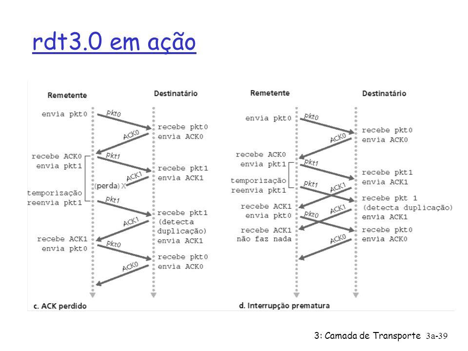 3: Camada de Transporte3a-39 rdt3.0 em ação