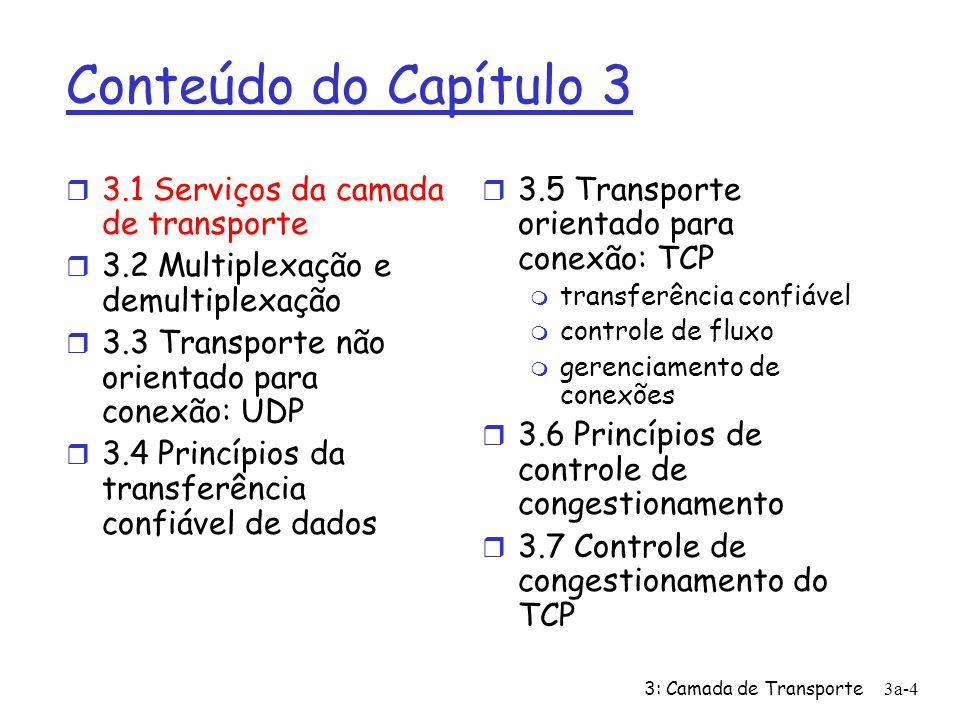 3: Camada de Transporte3a-4 Conteúdo do Capítulo 3 r 3.1 Serviços da camada de transporte r 3.2 Multiplexação e demultiplexação r 3.3 Transporte não orientado para conexão: UDP r 3.4 Princípios da transferência confiável de dados r 3.5 Transporte orientado para conexão: TCP m transferência confiável m controle de fluxo m gerenciamento de conexões r 3.6 Princípios de controle de congestionamento r 3.7 Controle de congestionamento do TCP