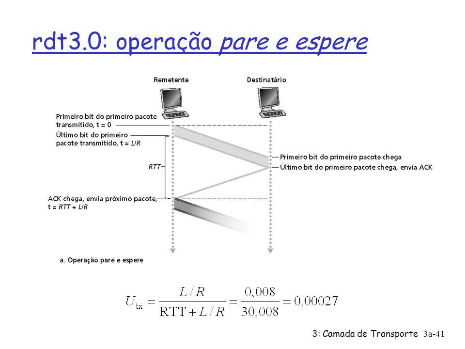 3: Camada de Transporte3a-41 rdt3.0: operação pare e espere