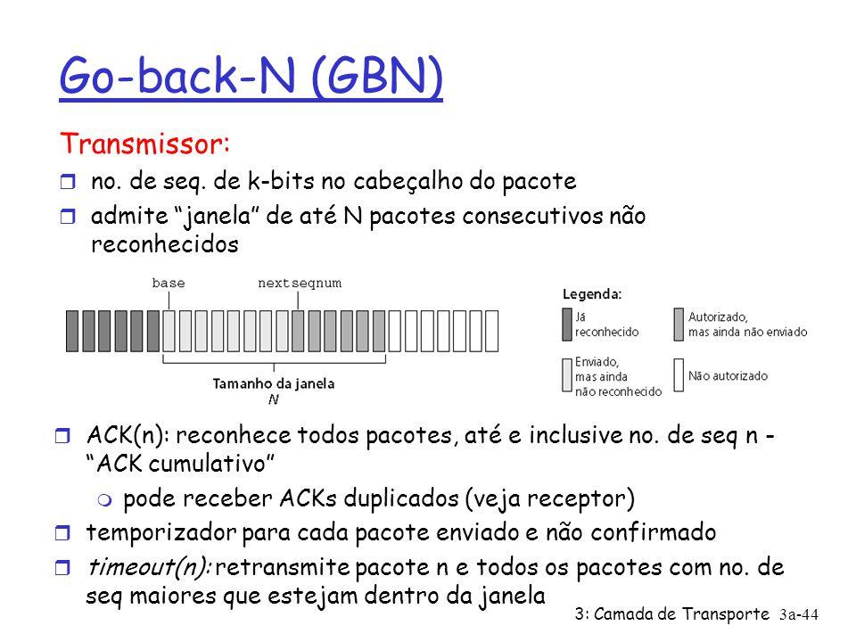 3: Camada de Transporte3a-44 Go-back-N (GBN) Transmissor: r no.