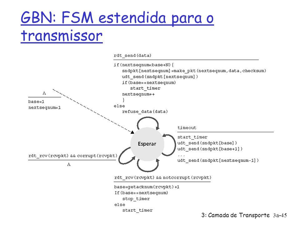 3: Camada de Transporte3a-45 GBN: FSM estendida para o transmissor