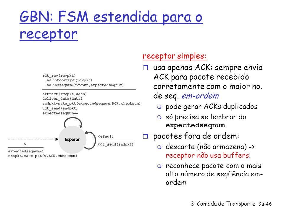 3: Camada de Transporte3a-46 GBN: FSM estendida para o receptor receptor simples: r usa apenas ACK: sempre envia ACK para pacote recebido corretamente com o maior no.