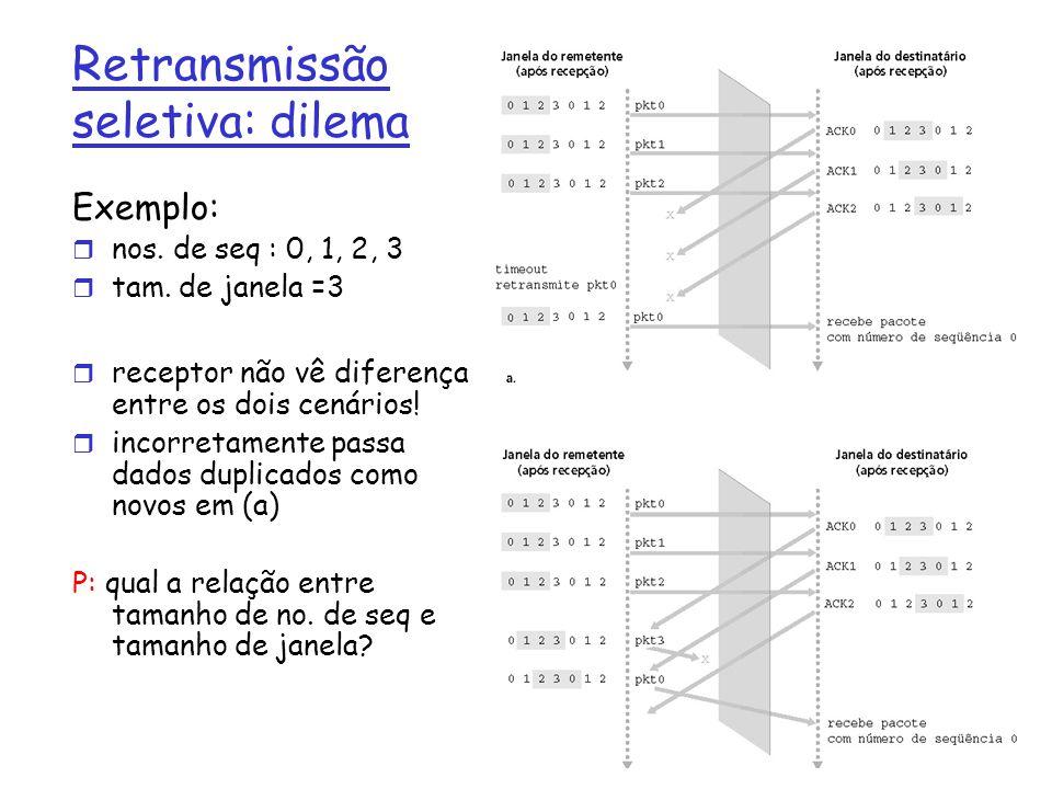 3: Camada de Transporte3a-52 Retransmissão seletiva: dilema Exemplo: r nos.