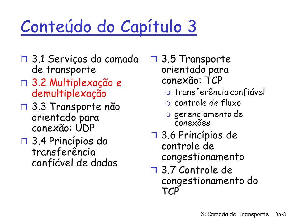 3: Camada de Transporte3a-29 rdt2.0: cenário de erro Wait for call from above snkpkt = make_pkt(data, checksum) udt_send(sndpkt) extract(rcvpkt,data) deliver_data(data) udt_send(ACK) rdt_rcv(rcvpkt) && notcorrupt(rcvpkt) rdt_rcv(rcvpkt) && isACK(rcvpkt) udt_send(sndpkt) rdt_rcv(rcvpkt) && isNAK(rcvpkt) udt_send(NAK) rdt_rcv(rcvpkt) && corrupt(rcvpkt) Wait for ACK or NAK Wait for call from below rdt_send(data) 