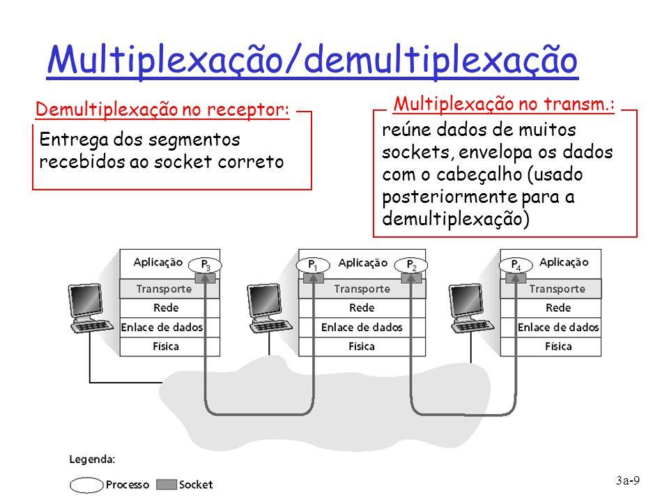 3: Camada de Transporte3a-9 Multiplexação/demultiplexação Entrega dos segmentos recebidos ao socket correto Demultiplexação no receptor: reúne dados de muitos sockets, envelopa os dados com o cabeçalho (usado posteriormente para a demultiplexação) Multiplexação no transm.: