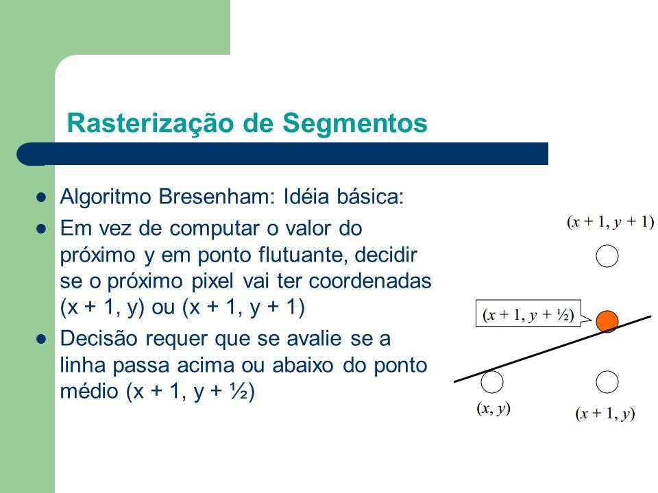 Algoritmo Bresenham: Idéia básica: Em vez de computar o valor do próximo y em ponto flutuante, decidir se o próximo pixel vai ter coordenadas (x + 1,
