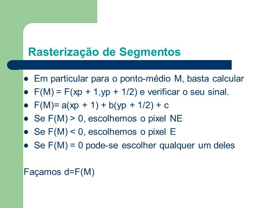 Em particular para o ponto-médio M, basta calcular F(M) = F(xp + 1,yp + 1/2) e verificar o seu sinal. F(M)= a(xp + 1) + b(yp + 1/2) + c Se F(M) > 0, e