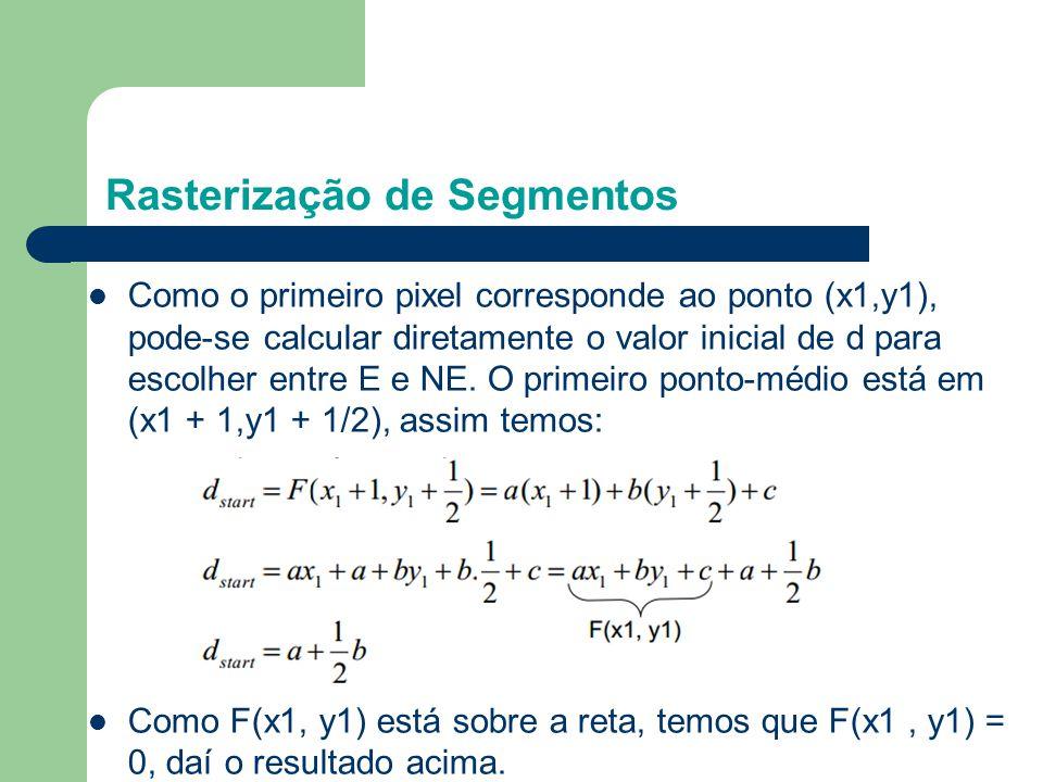 Como o primeiro pixel corresponde ao ponto (x1,y1), pode-se calcular diretamente o valor inicial de d para escolher entre E e NE. O primeiro ponto-méd