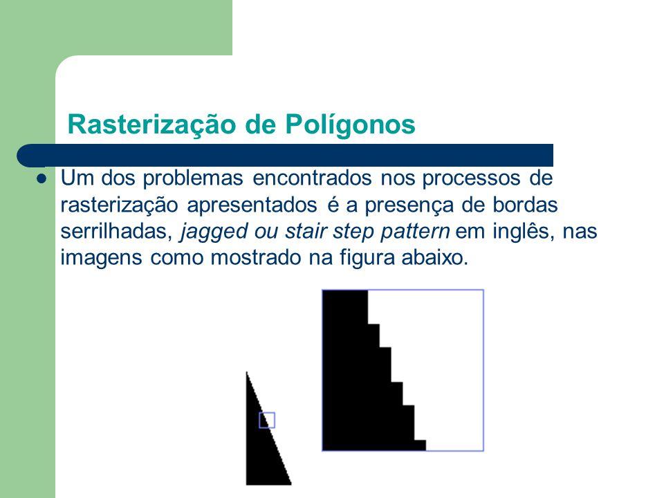 Um dos problemas encontrados nos processos de rasterização apresentados é a presença de bordas serrilhadas, jagged ou stair step pattern em inglês, na