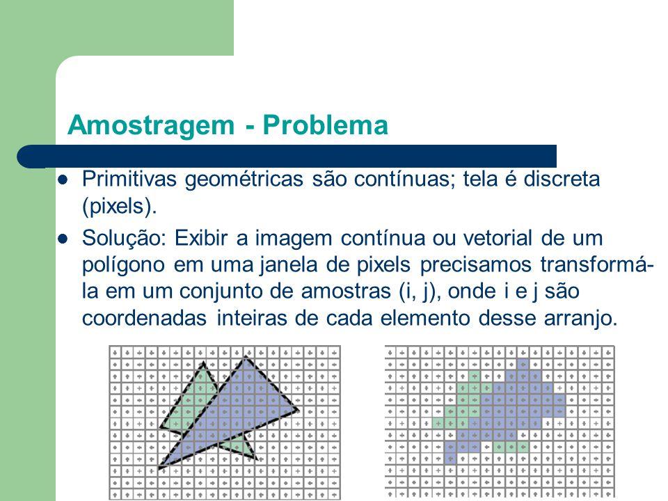 Primitivas geométricas são contínuas; tela é discreta (pixels). Solução: Exibir a imagem contínua ou vetorial de um polígono em uma janela de pixels p