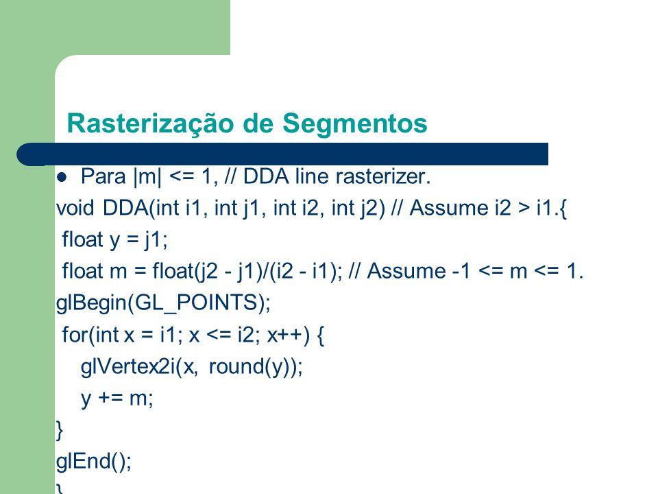 Para |m| <= 1, // DDA line rasterizer. void DDA(int i1, int j1, int i2, int j2) // Assume i2 > i1.{ float y = j1; float m = float(j2 - j1)/(i2 - i1);