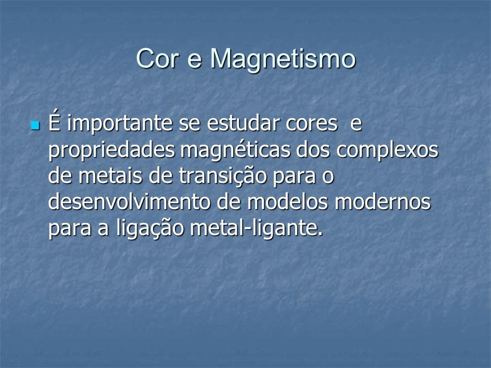 Cor e Magnetismo É importante se estudar cores e propriedades magnéticas dos complexos de metais de transição para o desenvolvimento de modelos modern