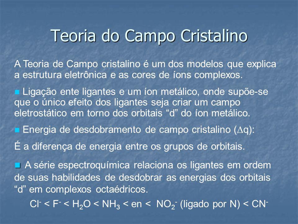 Teoria do Campo Cristalino A Teoria de Campo cristalino é um dos modelos que explica a estrutura eletrônica e as cores de íons complexos. Ligação ente