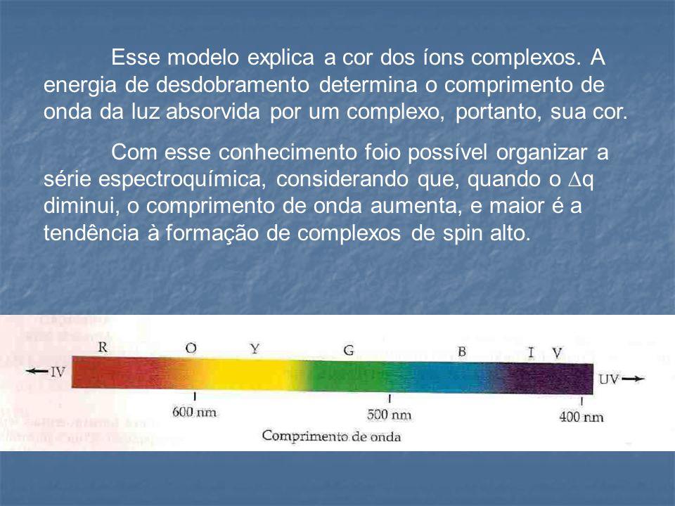 Esse modelo explica a cor dos íons complexos. A energia de desdobramento determina o comprimento de onda da luz absorvida por um complexo, portanto, s