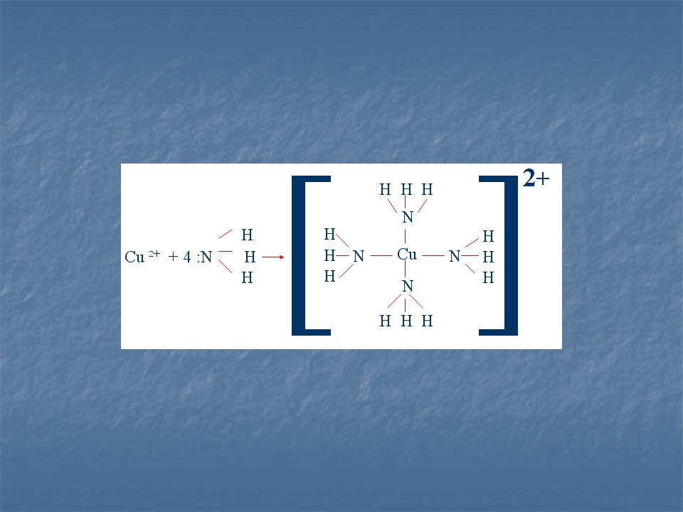 Se um complexo for um ânion, seu nome termina em –ato.