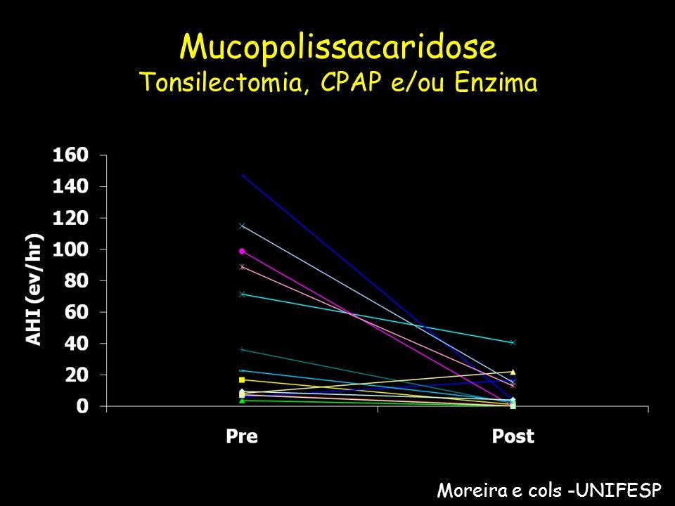 Mucopolissacaridose Tonsilectomia, CPAP e/ou Enzima Moreira e cols -UNIFESP