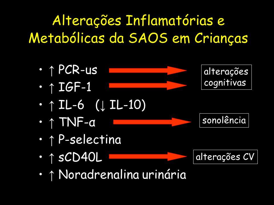 Alterações Inflamatórias e Metabólicas da SAOS em Crianças ↑ PCR-us ↑ IGF-1 ↑ IL-6 ( ↓ IL-10) ↑ TNF-α ↑ P-selectina ↑ sCD40L ↑ Noradrenalina urinária