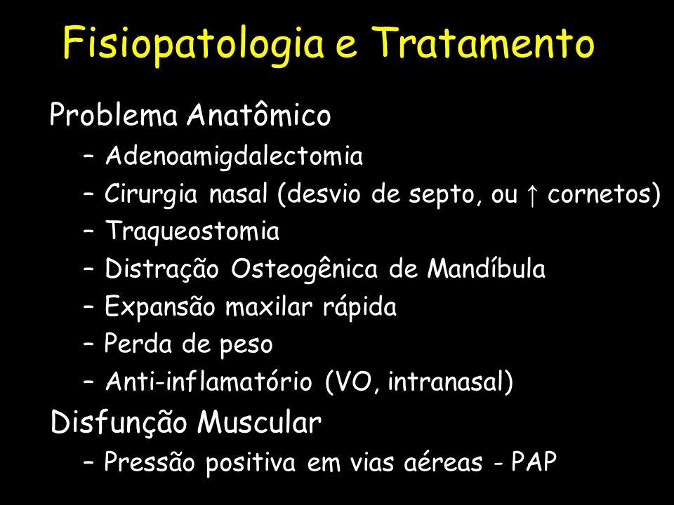 Fisiopatologia e Tratamento Problema Anatômico –Adenoamigdalectomia –Cirurgia nasal (desvio de septo, ou ↑ cornetos) –Traqueostomia –Distração Osteogênica de Mandíbula –Expansão maxilar rápida –Perda de peso –Anti-inflamatório (VO, intranasal) Disfunção Muscular –Pressão positiva em vias aéreas - PAP