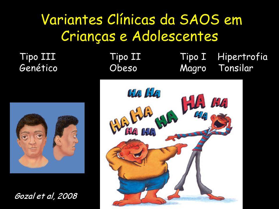 Variantes Clínicas da SAOS em Crianças e Adolescentes Tipo II Obeso Tipo I Hipertrofia Magro Tonsilar Tipo III Genético Gozal et al, 2008