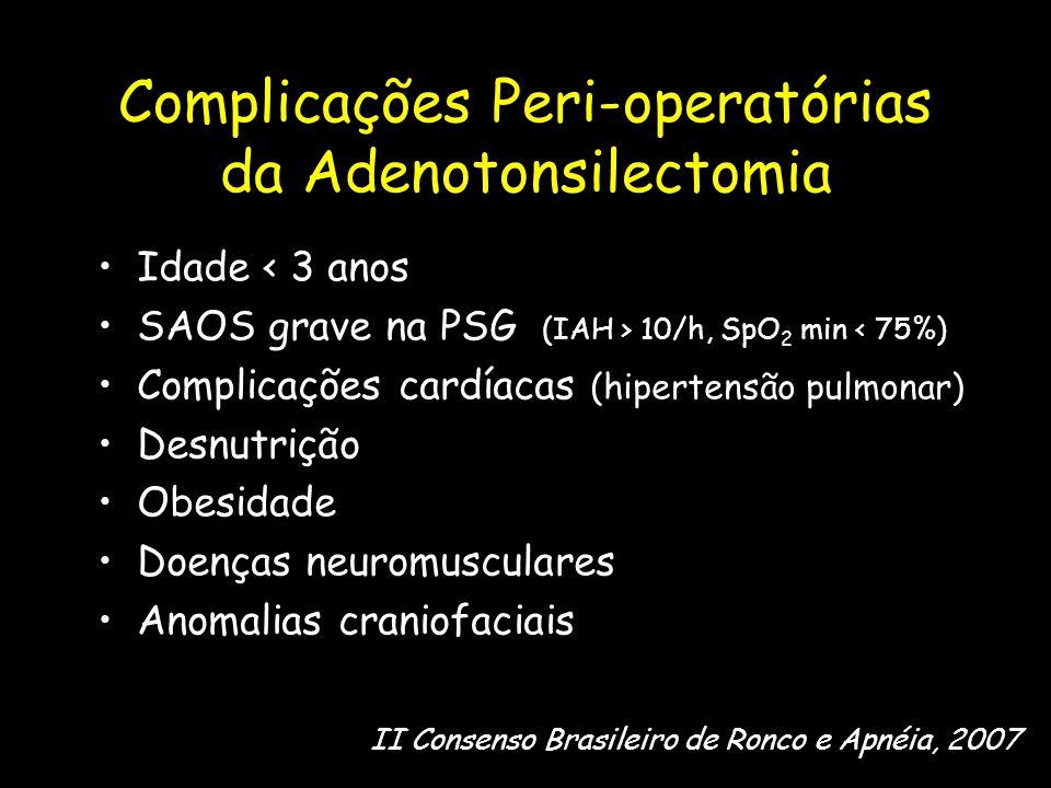 Complicações Peri-operatórias da Adenotonsilectomia Idade < 3 anos SAOS grave na PSG (IAH > 10/h, SpO 2 min < 75%) Complicações cardíacas (hipertensão