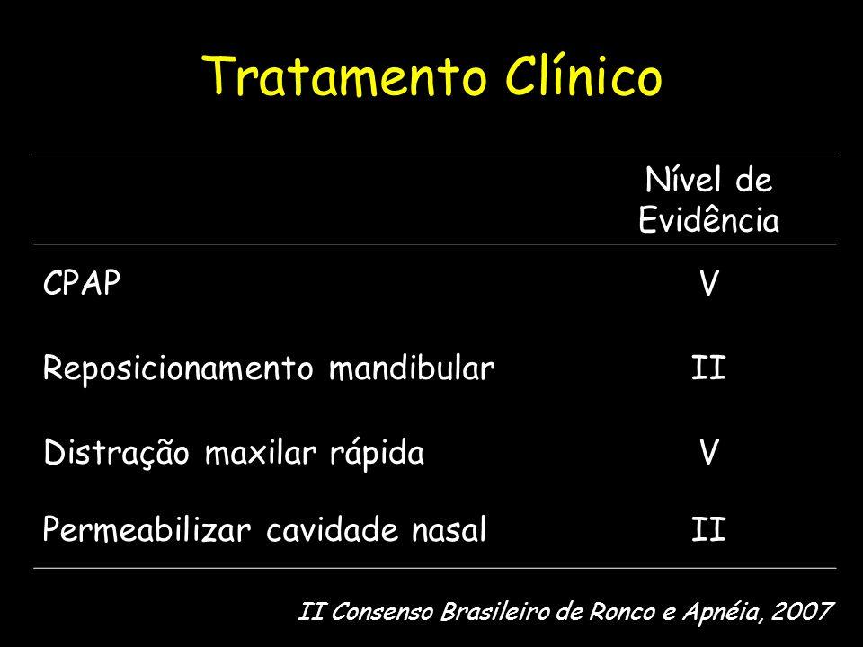 Tratamento Clínico Nível de Evidência CPAPV Reposicionamento mandibularII Distração maxilar rápidaV Permeabilizar cavidade nasalII II Consenso Brasileiro de Ronco e Apnéia, 2007