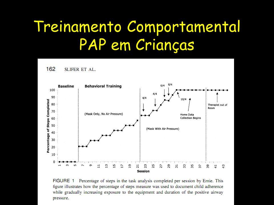 Treinamento Comportamental PAP em Crianças