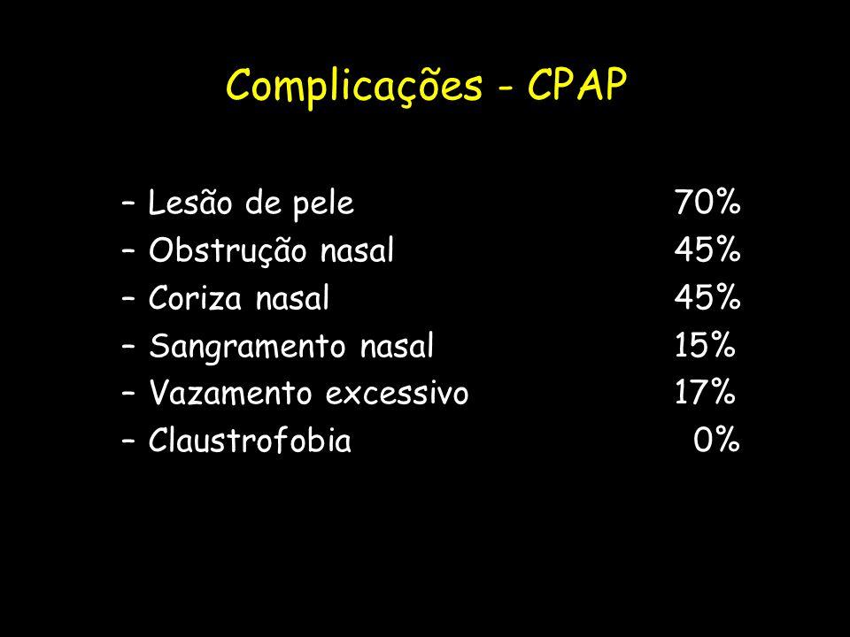 Complicações - CPAP –Lesão de pele70% –Obstrução nasal45% –Coriza nasal45% –Sangramento nasal15% –Vazamento excessivo17% –Claustrofobia 0%