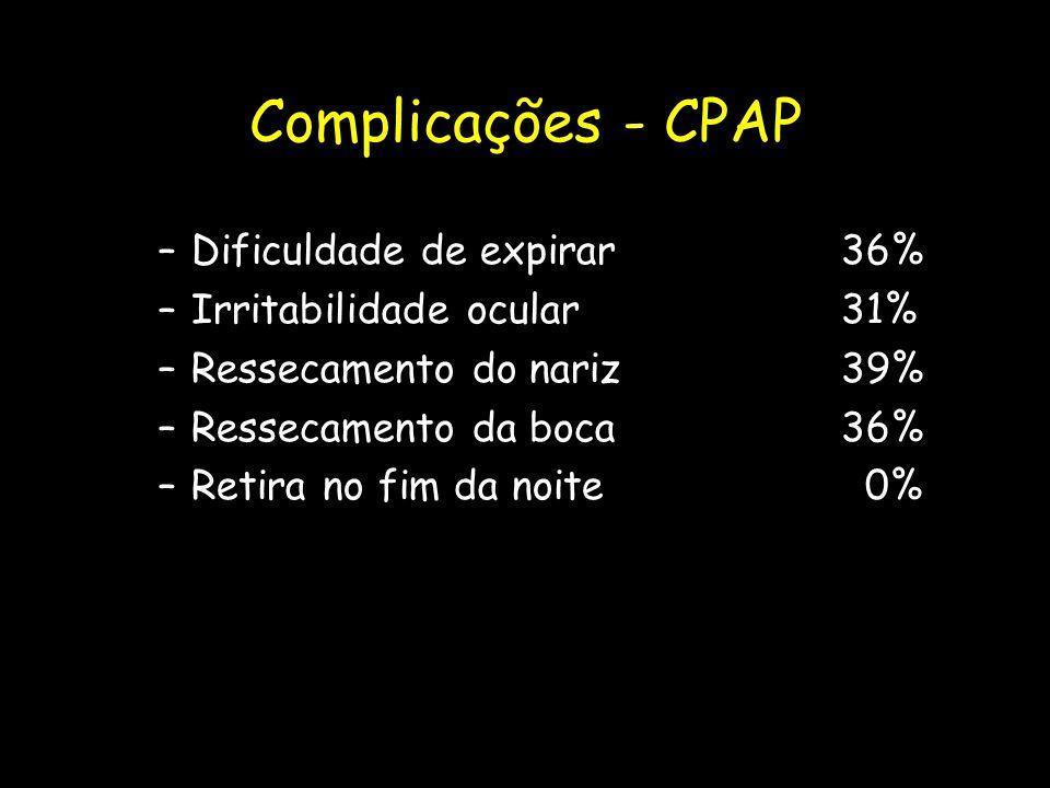 Complicações - CPAP –Dificuldade de expirar36% –Irritabilidade ocular31% –Ressecamento do nariz39% –Ressecamento da boca36% –Retira no fim da noite 0%