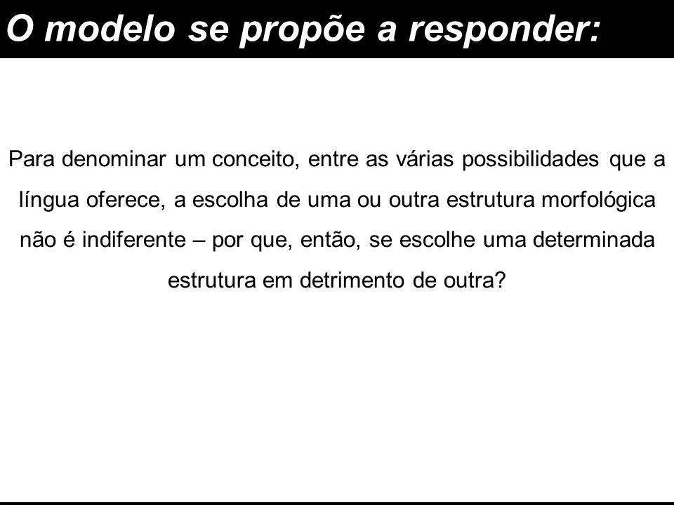 O modelo se propõe a responder: Para denominar um conceito, entre as várias possibilidades que a língua oferece, a escolha de uma ou outra estrutura m