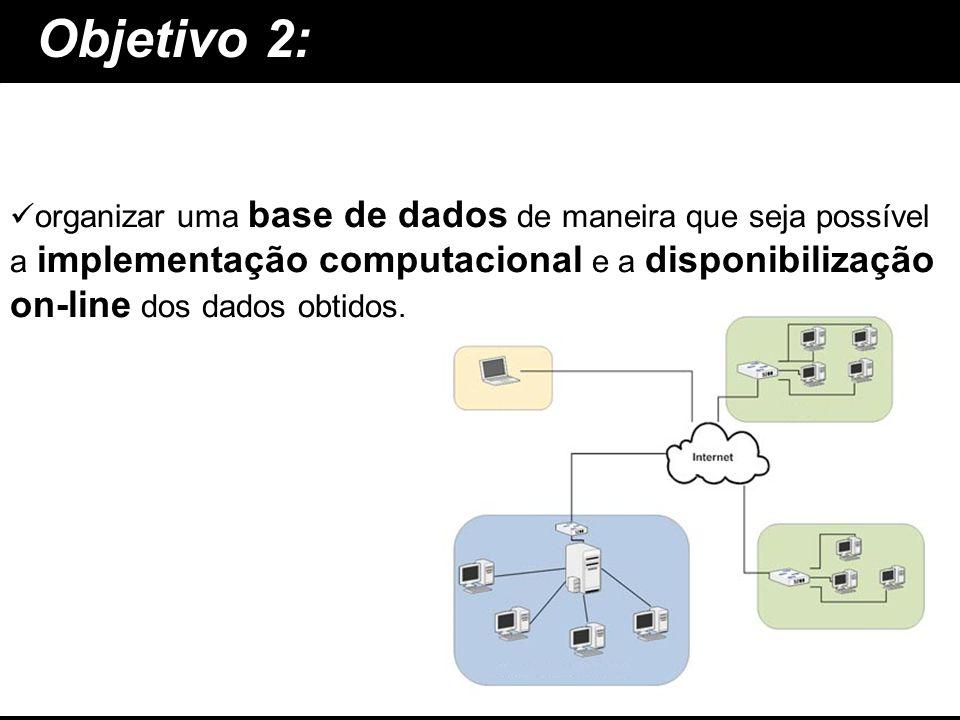 Objetivo 2: base de dados implementação computacionaldisponibilização on-line organizar uma base de dados de maneira que seja possível a implementação