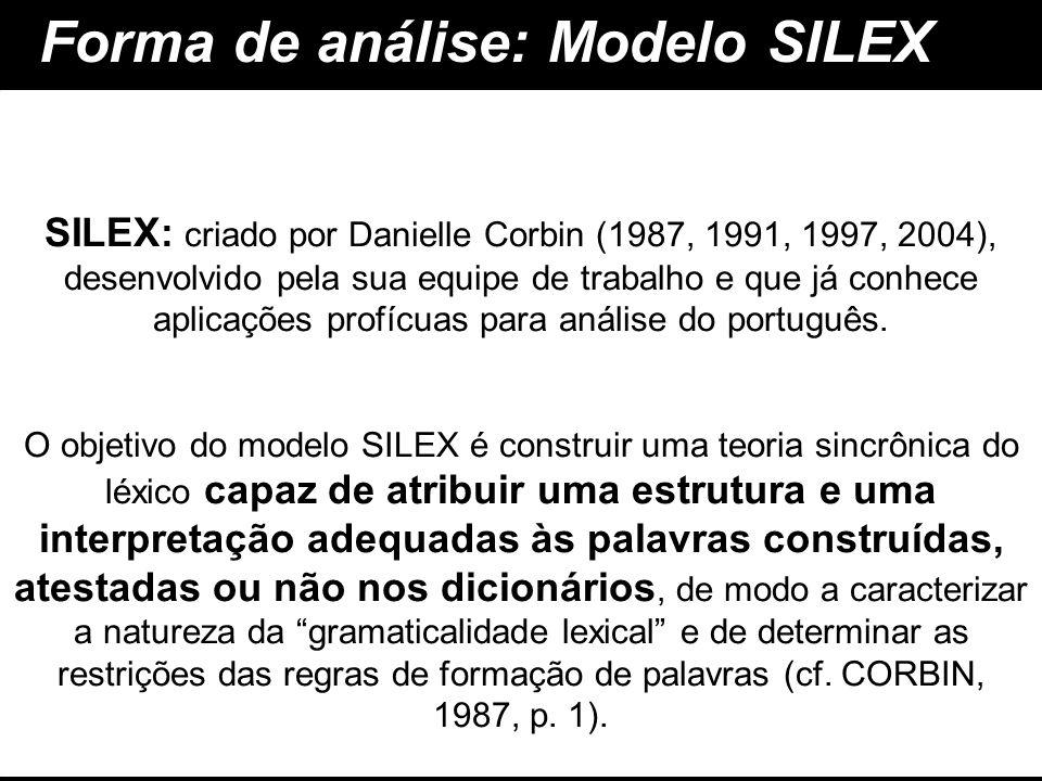 Forma de análise: Modelo SILEX SILEX: SILEX: criado por Danielle Corbin (1987, 1991, 1997, 2004), desenvolvido pela sua equipe de trabalho e que já co