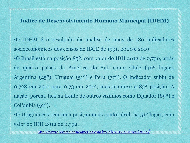 Índice de Desenvolvimento Humano Municipal (IDHM) O IDHM é o resultado da análise de mais de 180 indicadores socioeconômicos dos censos do IBGE de 199