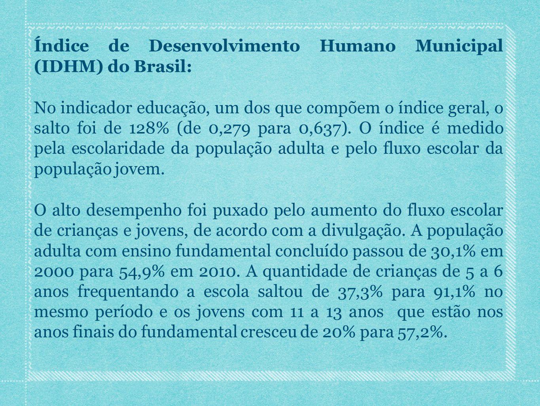 Índice de Desenvolvimento Humano Municipal (IDHM) do Brasil: No indicador educação, um dos que compõem o índice geral, o salto foi de 128% (de 0,279 p