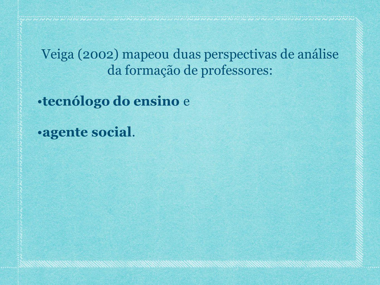 Veiga (2002) mapeou duas perspectivas de análise da formação de professores: tecnólogo do ensino e agente social.