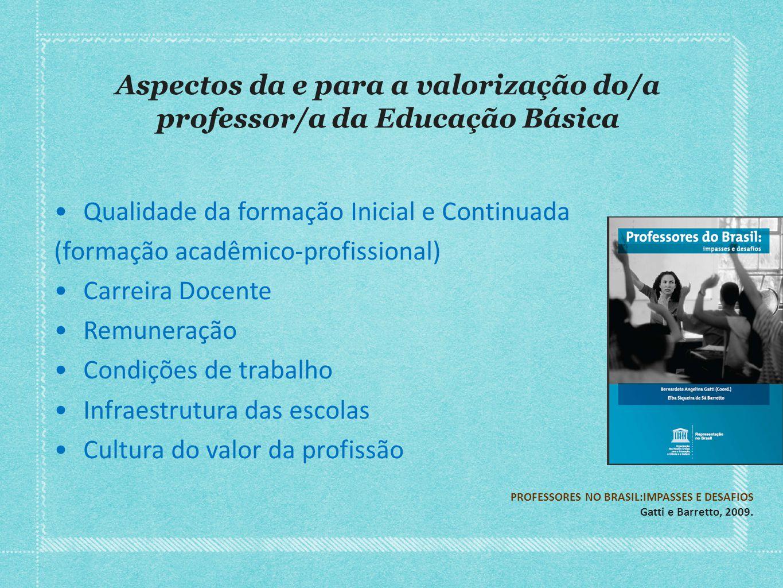 Aspectos da e para a valorização do/a professor/a da Educação Básica Qualidade da formação Inicial e Continuada (formação acadêmico-profissional) Carr